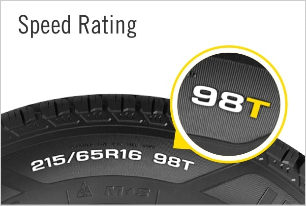 speed-rating
